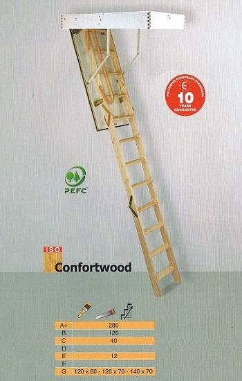 Confortwood vlizo