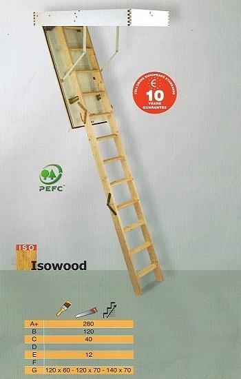 Isowood vlizo
